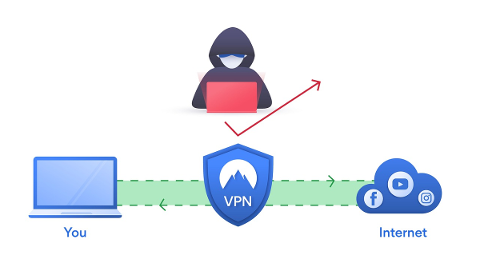 vpn-shield-hacker-hacking-laptop-4634563